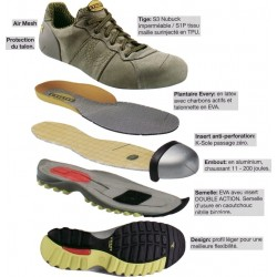 Chaussure sécurité basse MATCH BEAT S1P Diadora